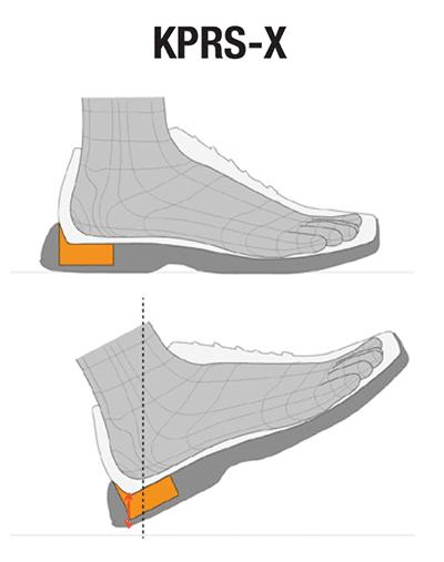 Technologia KPRS-X w butach Babolat JET MACH II
